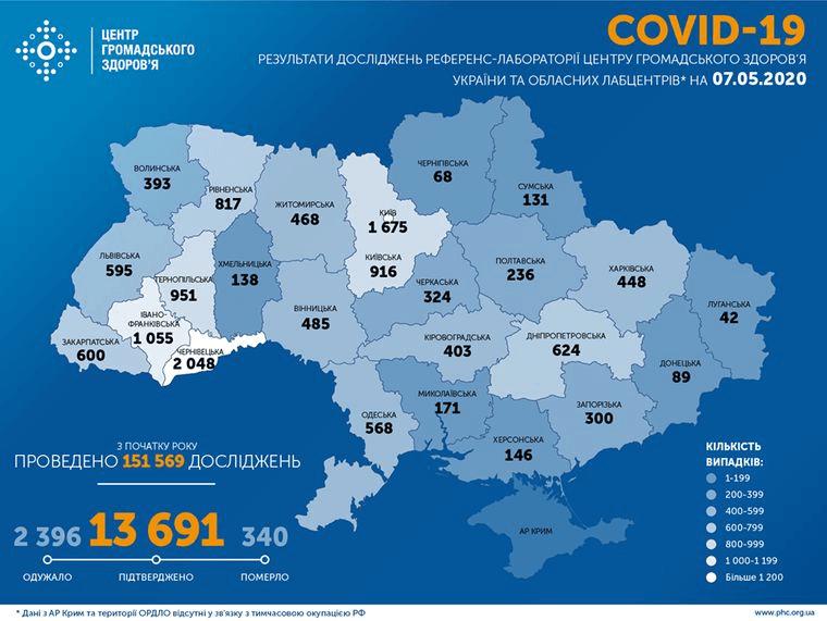 Ukraine Covid-19 Corona Virus map